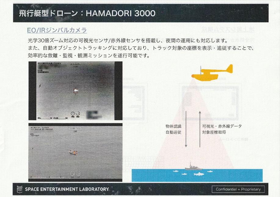 HAMADORI(飛行艇型ドローンの名称)