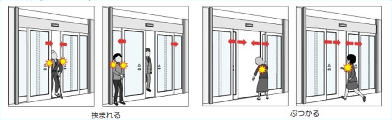 自動ドア事故のパターン(事故の原因調査報告書の図より)